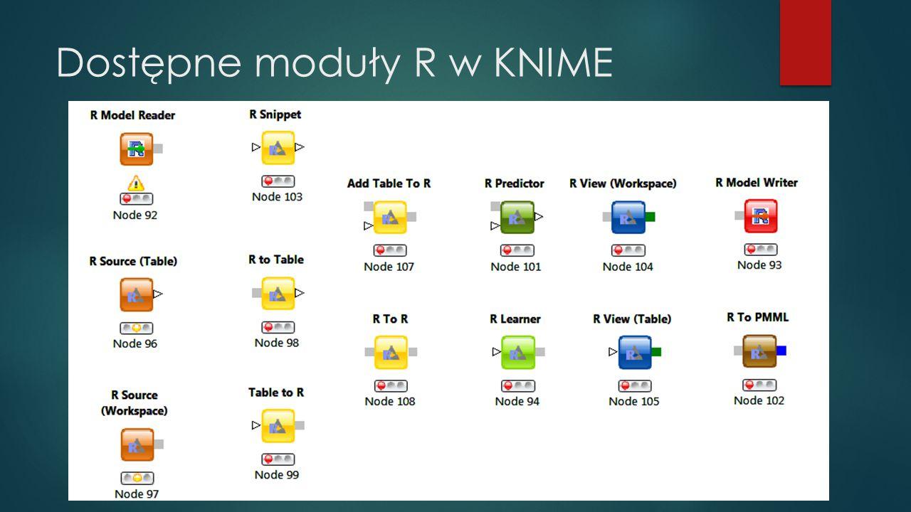 Dostępne moduły R w KNIME