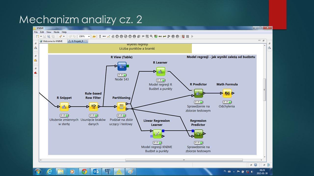 Mechanizm analizy cz. 2