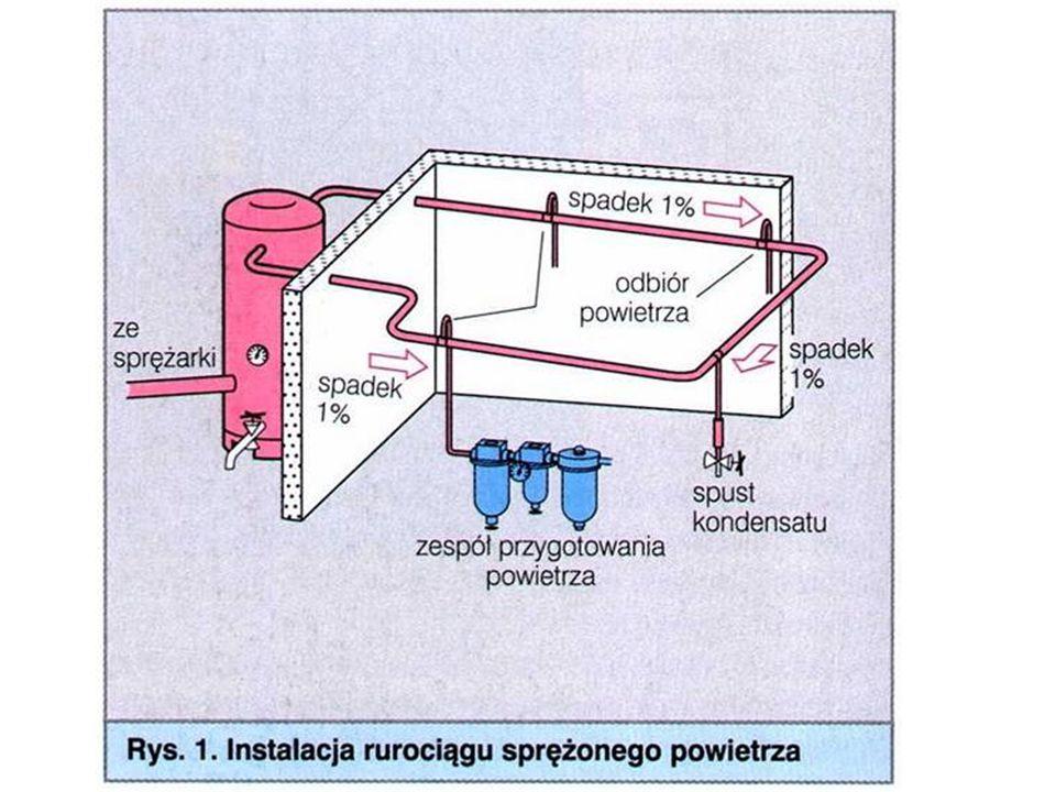 Nieszczelności w sieci sprężonego powietrza powodują duże straty energii.