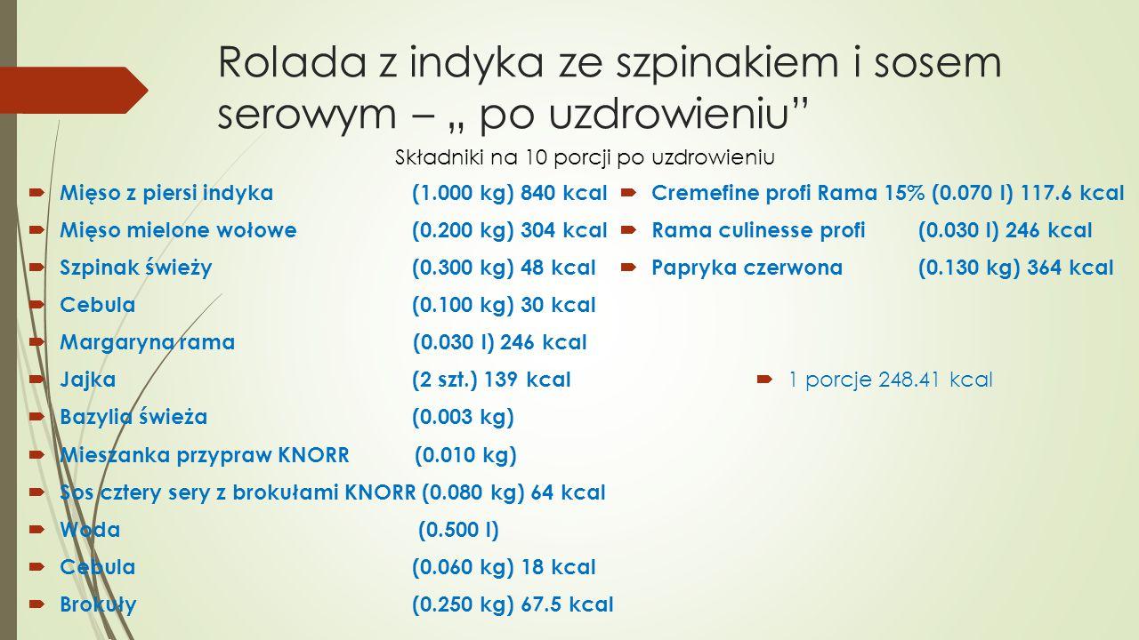 """Rolada z indyka ze szpinakiem i sosem serowym – """" po uzdrowieniu  Mięso z piersi indyka (1.000 kg) 840 kcal  Mięso mielone wołowe (0.200 kg) 304 kcal  Szpinak świeży (0.300 kg) 48 kcal  Cebula (0.100 kg) 30 kcal  Margaryna rama (0.030 l) 246 kcal  Jajka (2 szt.) 139 kcal  Bazylia świeża (0.003 kg)  Mieszanka przypraw KNORR (0.010 kg)  Sos cztery sery z brokułami KNORR (0.080 kg) 64 kcal  Woda (0.500 l)  Cebula (0.060 kg) 18 kcal  Brokuły (0.250 kg) 67.5 kcal  Cremefine profi Rama 15% (0.070 l) 117.6 kcal  Rama culinesse profi (0.030 l) 246 kcal  Papryka czerwona (0.130 kg) 364 kcal  1 porcje 248.41 kcal Składniki na 10 porcji po uzdrowieniu"""