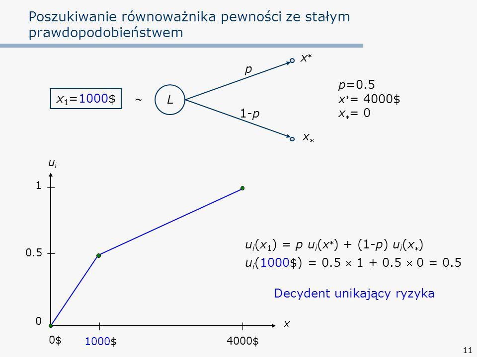 11 Poszukiwanie równoważnika pewności ze stałym prawdopodobieństwem L p 1-p xx xx p=0.5 x  = 4000$ x  = 0 x 1 =1000$  u i (x 1 ) = p u i (x  )