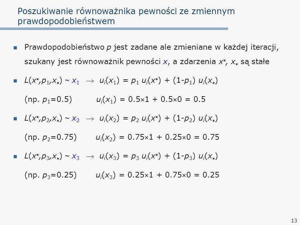 13 Poszukiwanie równoważnika pewności ze zmiennym prawdopodobieństwem Prawdopodobieństwo p jest zadane ale zmieniane w każdej iteracji, szukany jest r