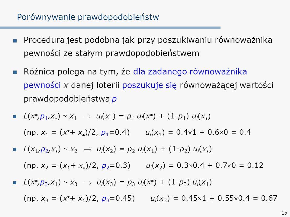 15 Porównywanie prawdopodobieństw Procedura jest podobna jak przy poszukiwaniu równoważnika pewności ze stałym prawdopodobieństwem Różnica polega na t