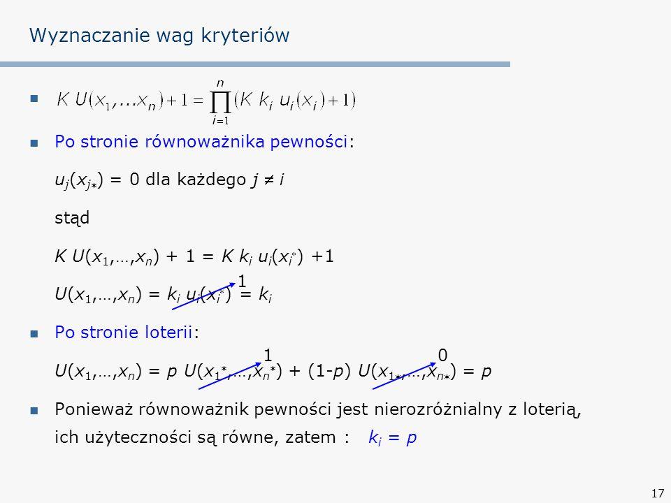 17 Wyznaczanie wag kryteriów Po stronie równoważnika pewności: u j (x j ) = 0 dla każdego j  i stąd K U(x 1,…,x n ) + 1 = K k i u i (x i  ) +1 U(x