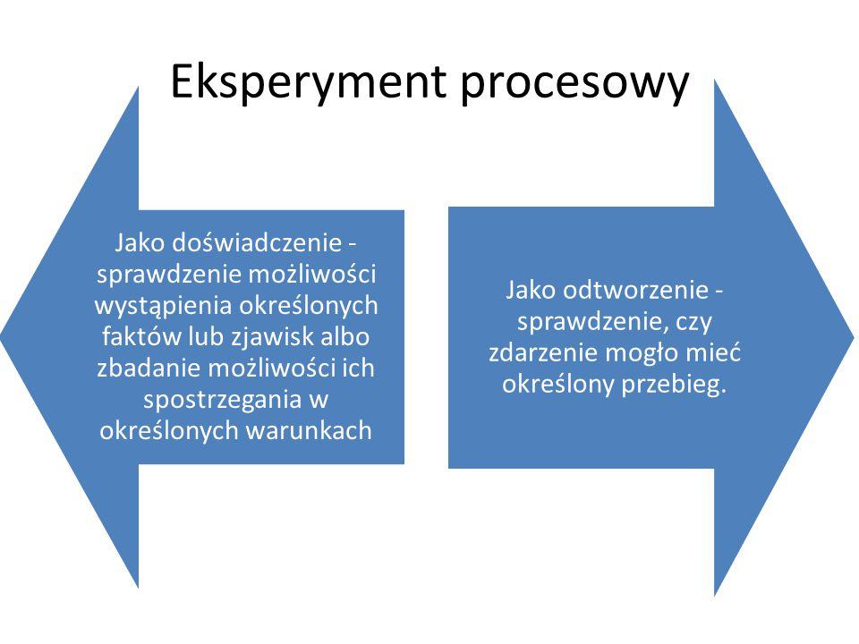 Eksperyment procesowy Jako doświadczenie - sprawdzenie możliwości wystąpienia określonych faktów lub zjawisk albo zbadanie możliwości ich spostrzegania w określonych warunkach Jako odtworzenie - sprawdzenie, czy zdarzenie mogło mieć określony przebieg.