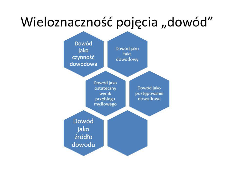 """Wieloznaczność pojęcia """"dowód Dowód jako fakt dowodowy Dowód jako czynność dowodowa Dowód jako ostateczny wynik przebiegu myślowego Dowód jako postępowani e dowodowe Dowód jako źródło dowodu"""