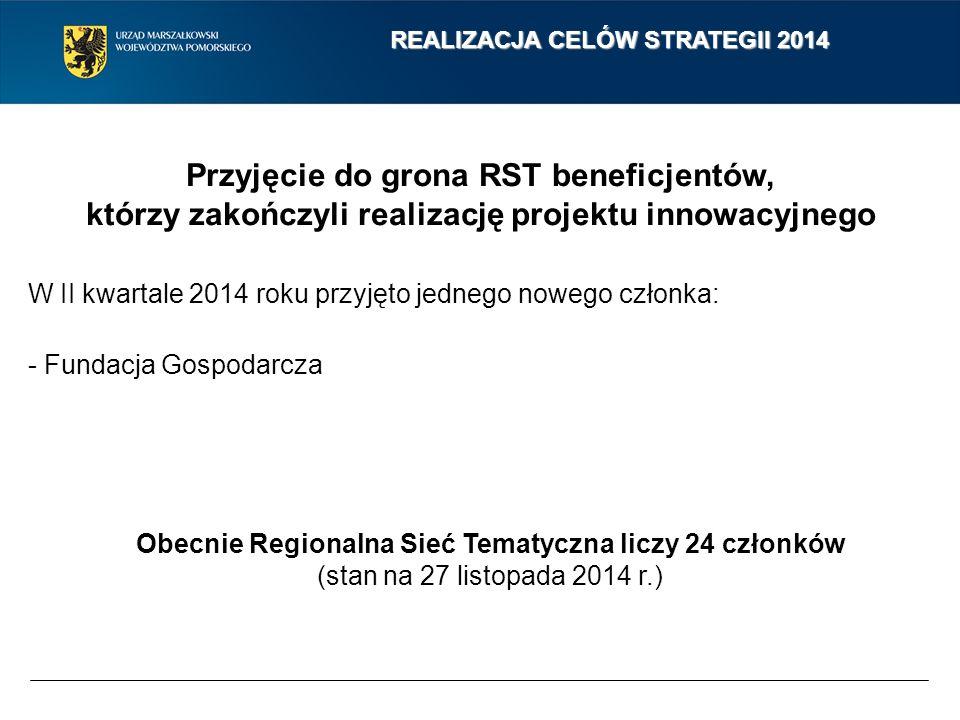 Przyjęcie do grona RST beneficjentów, którzy zakończyli realizację projektu innowacyjnego W II kwartale 2014 roku przyjęto jednego nowego członka: - Fundacja Gospodarcza Obecnie Regionalna Sieć Tematyczna liczy 24 członków (stan na 27 listopada 2014 r.) REALIZACJA CELÓW STRATEGII 2014