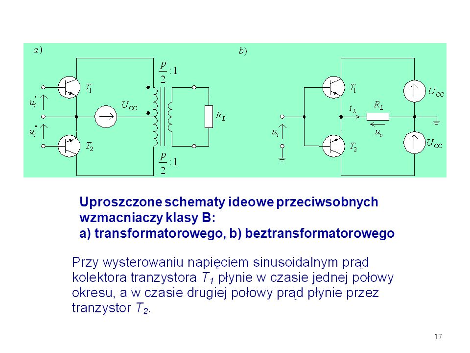 17 Uproszczone schematy ideowe przeciwsobnych wzmacniaczy klasy B: a) transformatorowego, b) beztransformatorowego