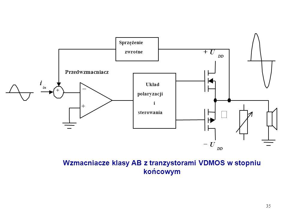 35   Układ polaryzacji i sterowania DD U  U  Sprzężenie zwrotne + in i Przedwzmacniacz  Wzmacniacze klasy AB z tranzystorami VDMOS w stopniu końc