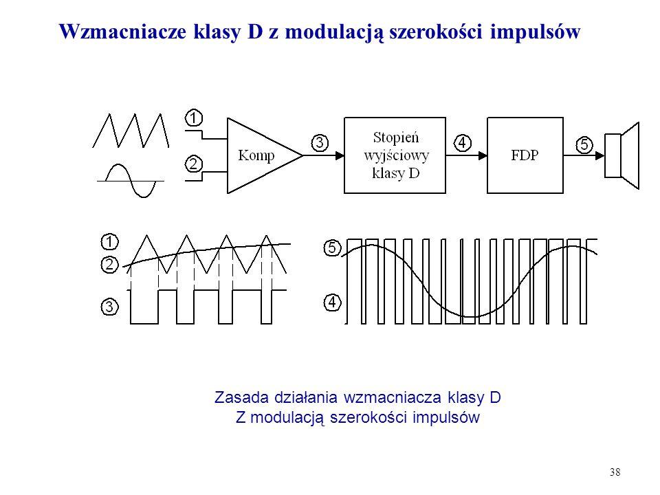 38 Wzmacniacze klasy D z modulacją szerokości impulsów Zasada działania wzmacniacza klasy D Z modulacją szerokości impulsów