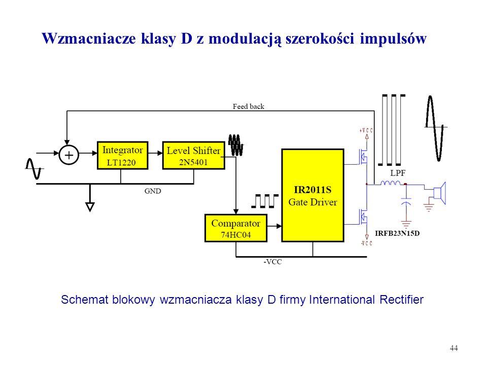 44 Schemat blokowy wzmacniacza klasy D firmy International Rectifier Wzmacniacze klasy D z modulacją szerokości impulsów