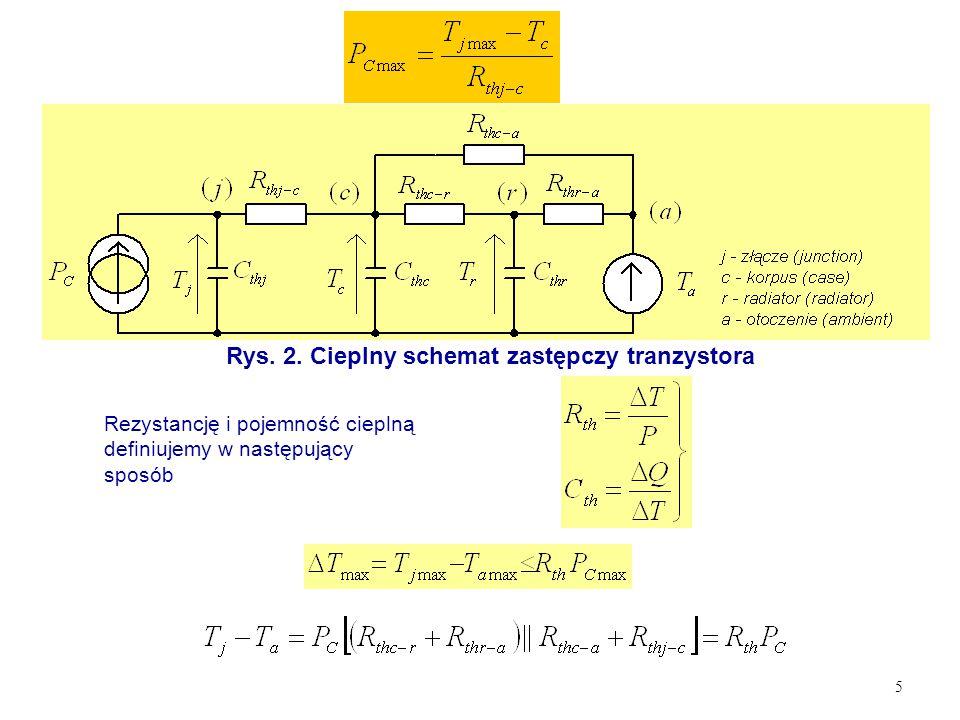 5 Rys. 2. Cieplny schemat zastępczy tranzystora Rezystancję i pojemność cieplną definiujemy w następujący sposób