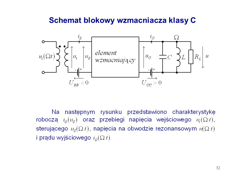 52 Schemat blokowy wzmacniacza klasy C