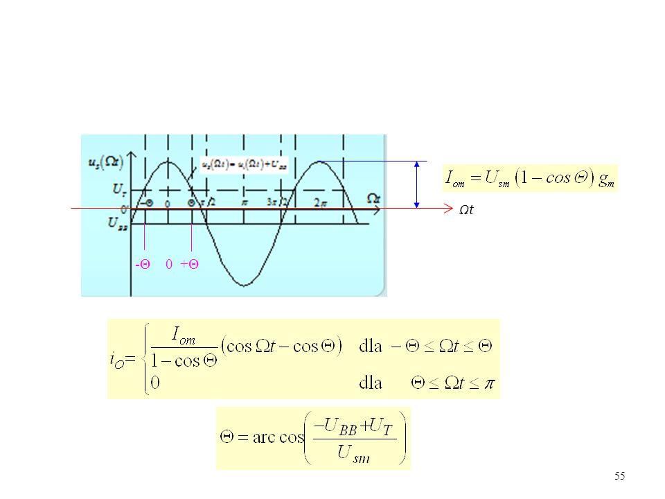 55 ΩtΩt -Θ 0 +Θ