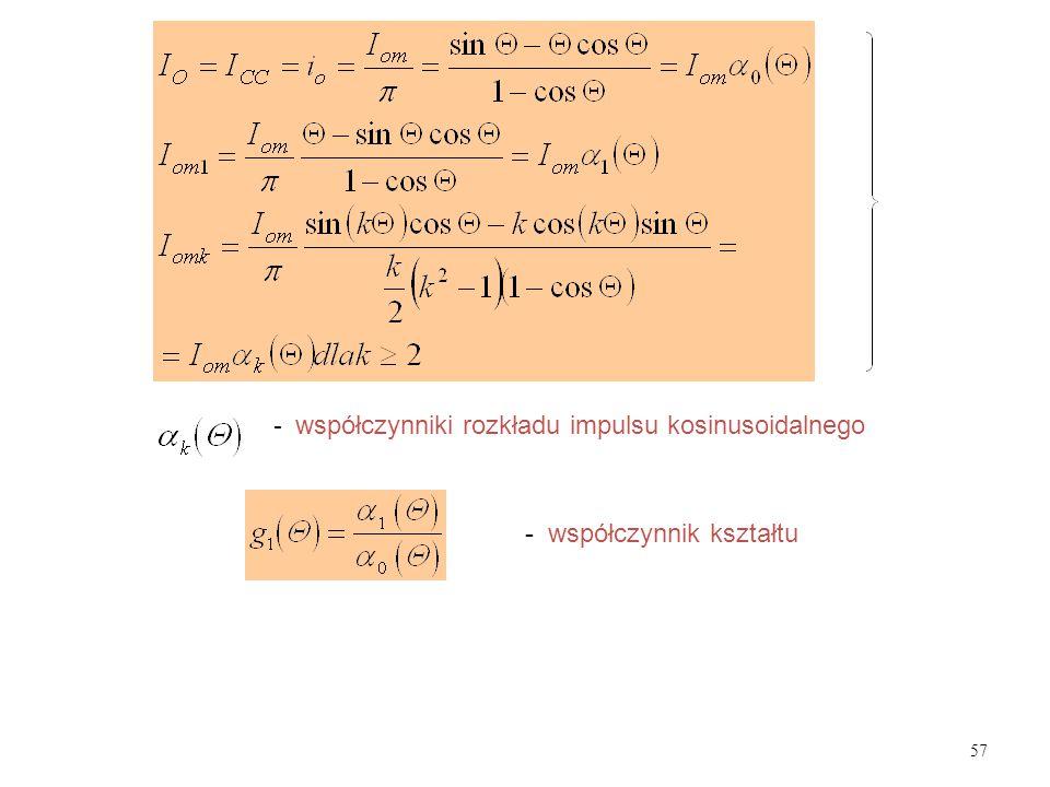 57 - współczynniki rozkładu impulsu kosinusoidalnego - współczynnik kształtu