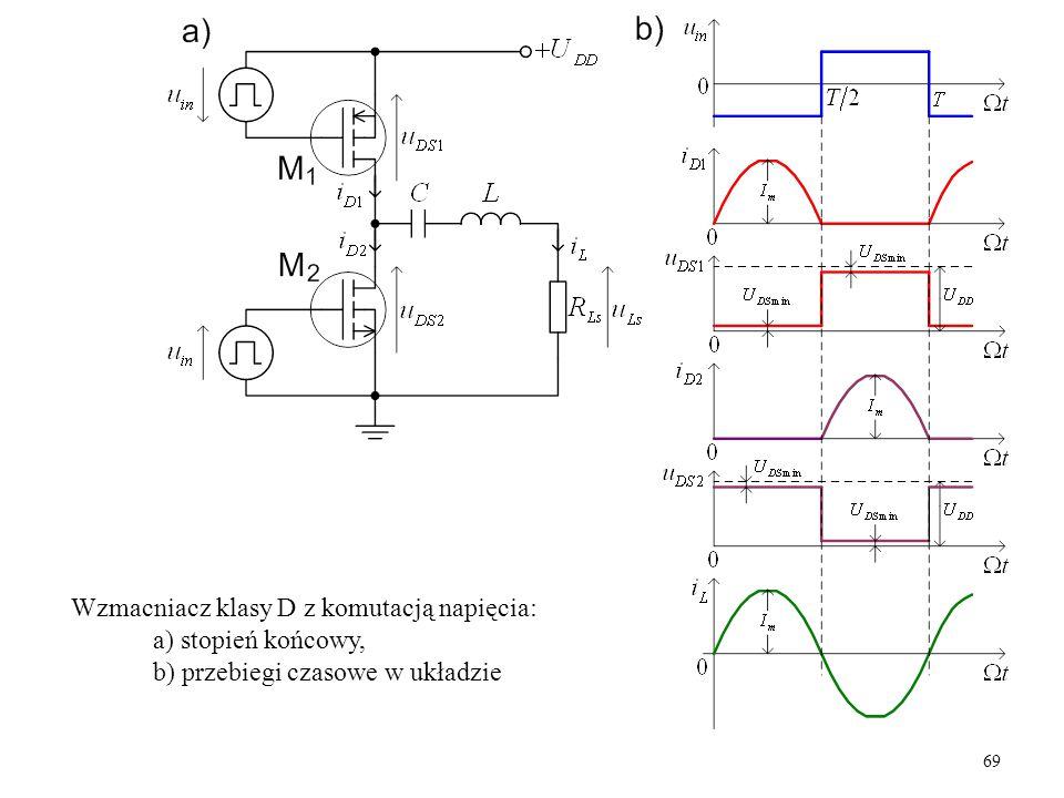 69 Wzmacniacz klasy D z komutacją napięcia: a) stopień końcowy, b) przebiegi czasowe w układzie