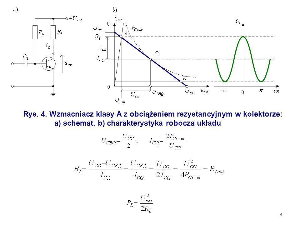 9 Rys. 4. Wzmacniacz klasy A z obciążeniem rezystancyjnym w kolektorze: a) schemat, b) charakterystyka robocza układu