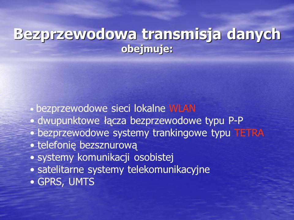 Dostęp radiowy SRDA Systemy radiowego dostępu abonenckiego SRDA: Realizacja za pomocą różnych technologii I systemów dostępu wielokrotnego Krótki czas