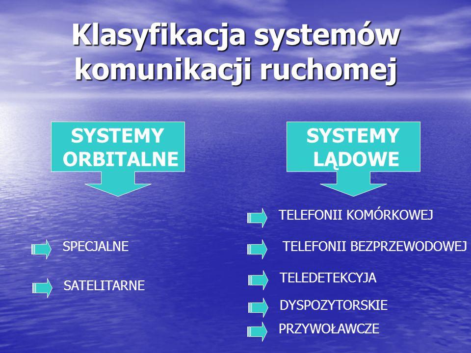 System HIPERLAN System HIPERLAN typy pracy Struktura z koncentratoremStruktura improwizowana (ad hot) LAN (kablowy) KONCENTRATORKONCENTRATOR