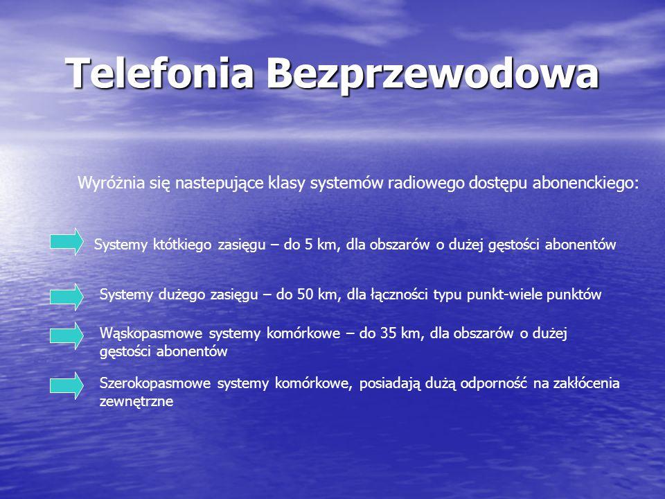 Klasyfikacja systemów komunikacji ruchomej SYSTEMY ORBITALNE SYSTEMY LĄDOWE SPECJALNE SATELITARNE TELEFONII KOMÓRKOWEJ TELEFONII BEZPRZEWODOWEJ TELEDE
