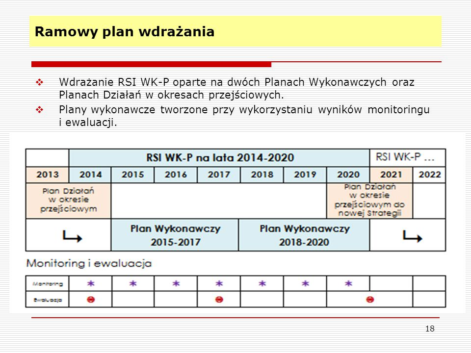 Ramowy plan wdrażania 18  Wdrażanie RSI WK-P oparte na dwóch Planach Wykonawczych oraz Planach Działań w okresach przejściowych.  Plany wykonawcze t