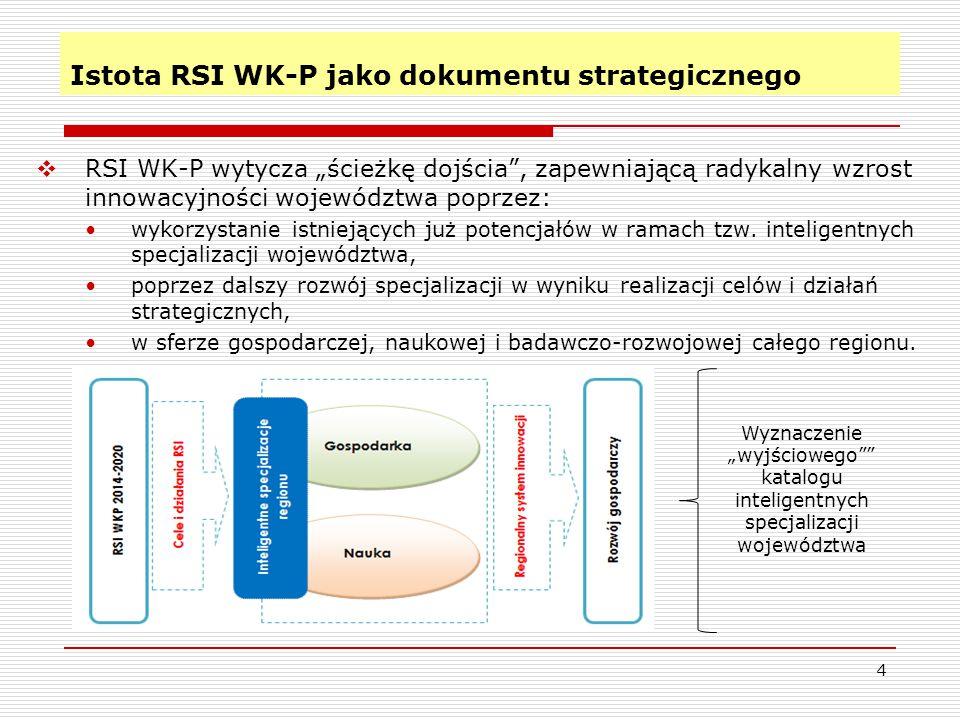 """Istota RSI WK-P jako dokumentu strategicznego  RSI WK-P wytycza """"ścieżkę dojścia , zapewniającą radykalny wzrost innowacyjności województwa poprzez: wykorzystanie istniejących już potencjałów w ramach tzw."""