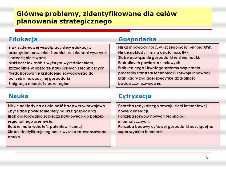 Główne problemy, zidentyfikowane dla celów planowania strategicznego 8 Niskie nakłady na działalność badawczo-rozwojową. Zbyt słabe powiązanie sfery n