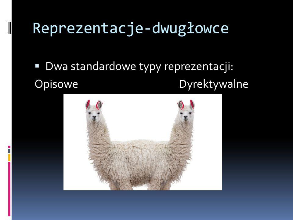 Reprezentacje-dwugłowce  Dwa standardowe typy reprezentacji: OpisoweDyrektywalne