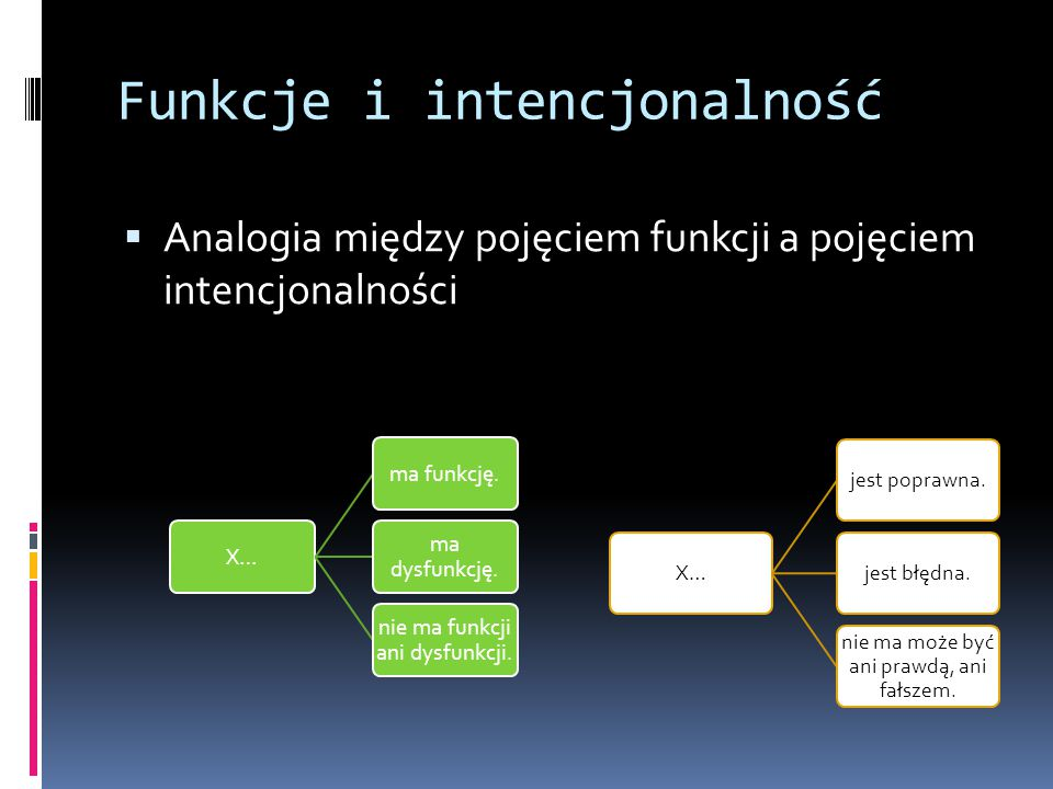 Funkcje i intencjonalność  Analogia między pojęciem funkcji a pojęciem intencjonalności X…ma funkcję.