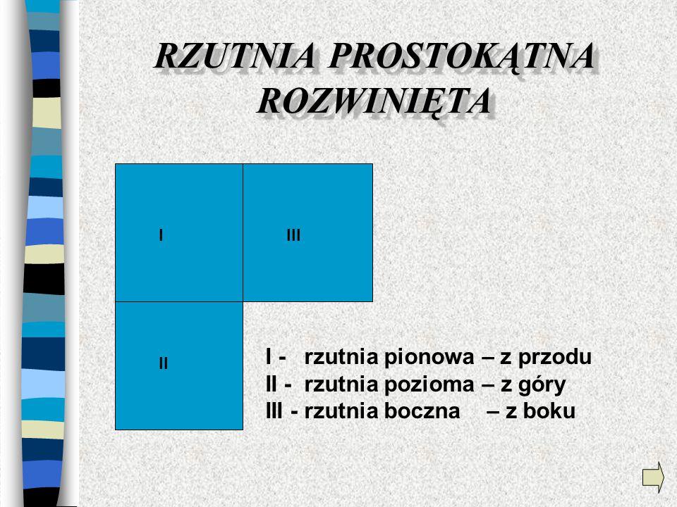 RZUTNIA PROSTOKĄTNA ROZWINIĘTA I II III I - rzutnia pionowa – z przodu II - rzutnia pozioma – z góry III - rzutnia boczna – z boku
