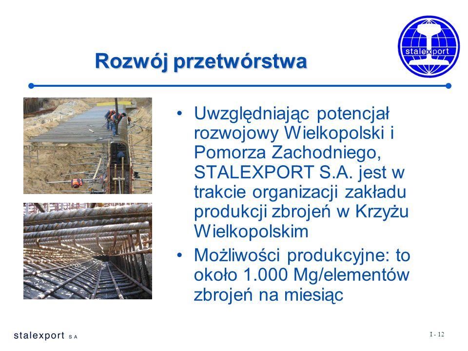 I - 12 Rozwój przetwórstwa Uwzględniając potencjał rozwojowy Wielkopolski i Pomorza Zachodniego, STALEXPORT S.A. jest w trakcie organizacji zakładu pr