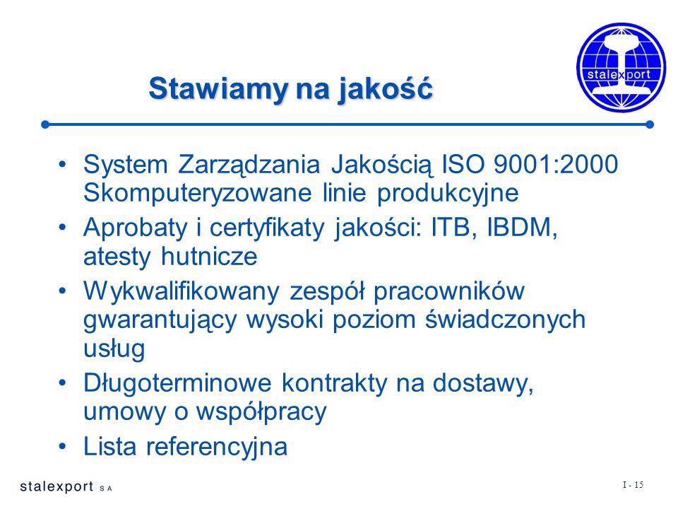 I - 15 Stawiamy na jakość System Zarządzania Jakością ISO 9001:2000 Skomputeryzowane linie produkcyjne Aprobaty i certyfikaty jakości: ITB, IBDM, ates