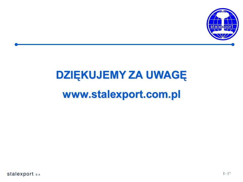 I - 17 DZIĘKUJEMY ZA UWAGĘ www.stalexport.com.pl