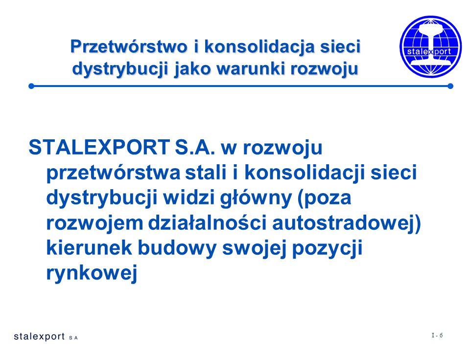 I - 6 Przetwórstwo i konsolidacja sieci dystrybucji jako warunki rozwoju STALEXPORT S.A. w rozwoju przetwórstwa stali i konsolidacji sieci dystrybucji
