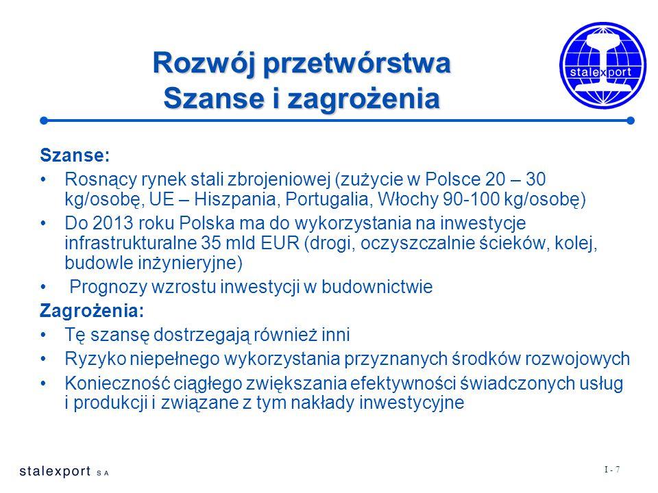 I - 7 Rozwój przetwórstwa Szanse i zagrożenia Szanse: Rosnący rynek stali zbrojeniowej (zużycie w Polsce 20 – 30 kg/osobę, UE – Hiszpania, Portugalia,