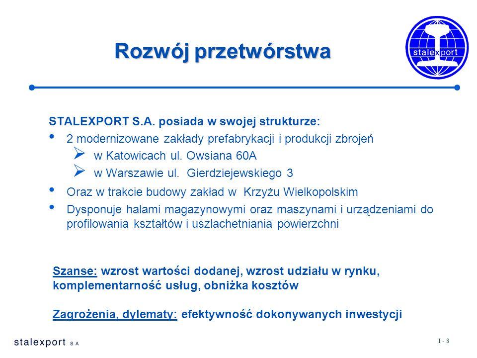 I - 8 Rozwój przetwórstwa Szanse: wzrost wartości dodanej, wzrost udziału w rynku, komplementarność usług, obniżka kosztów Zagrożenia, dylematy: efekt