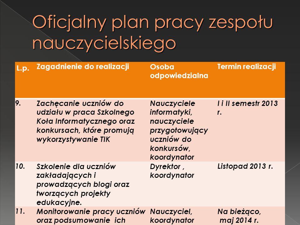 Oficjalny plan pracy zespołu nauczycielskiego L.p.