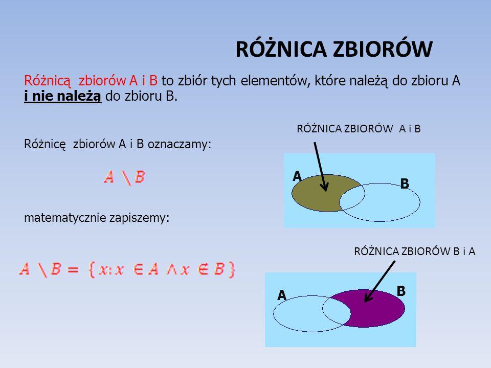 RÓŻNICA ZBIORÓW Różnicą zbiorów A i B to zbiór tych elementów, które należą do zbioru A i nie należą do zbioru B. Różnicę zbiorów A i B oznaczamy: mat
