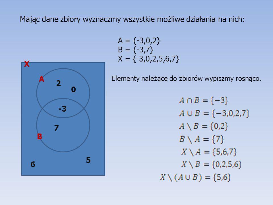 Mając dane zbiory wyznaczmy wszystkie możliwe działania na nich: B A X 0 -3 2 6 5 7 A = {-3,0,2} B = {-3,7} X = {-3,0,2,5,6,7} Elementy należące do zb
