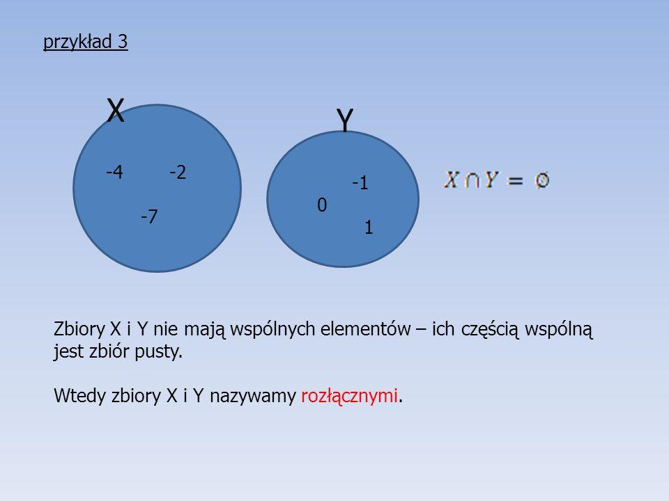 X Y Zbiory X i Y nie mają wspólnych elementów – ich częścią wspólną jest zbiór pusty. Wtedy zbiory X i Y nazywamy rozłącznymi. -4 -2 -7 0 1 przykład 3