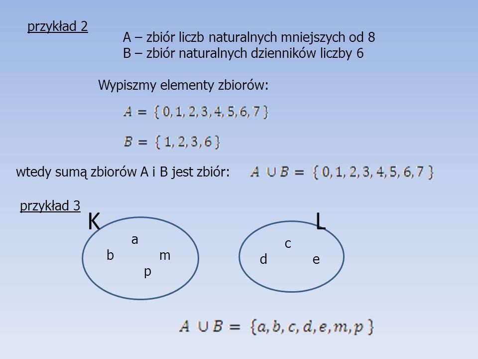 A – zbiór liczb naturalnych mniejszych od 8 B – zbiór naturalnych dzienników liczby 6 Wypiszmy elementy zbiorów: wtedy sumą zbiorów A i B jest zbiór: