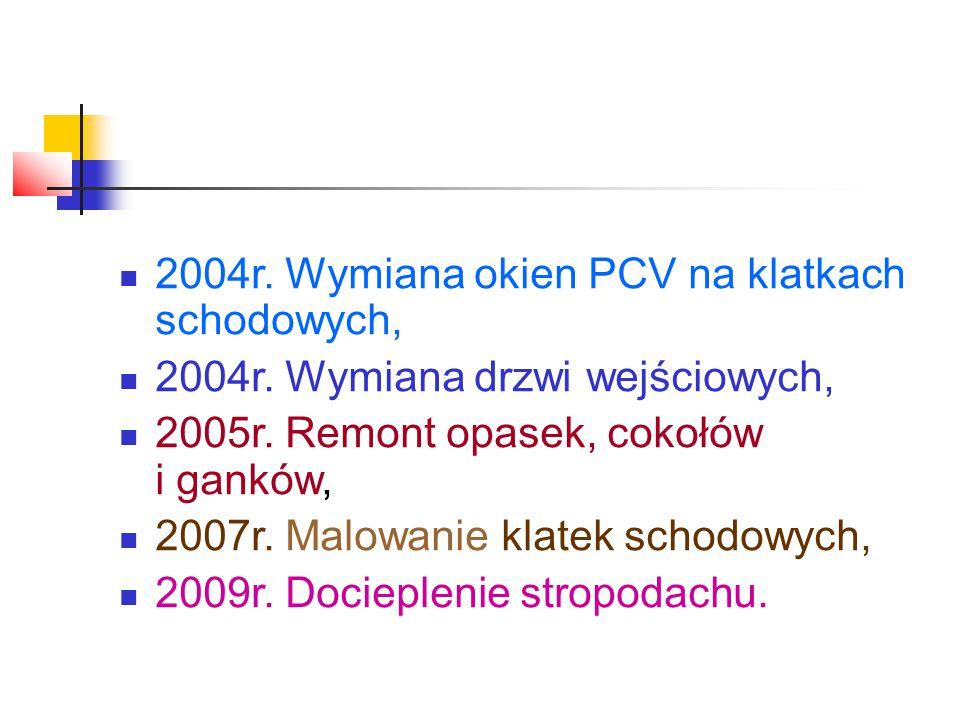 2004r. Wymiana okien PCV na klatkach schodowych, 2004r. Wymiana drzwi wejściowych, 2005r. Remont opasek, cokołów i ganków, 2007r. Malowanie klatek sch