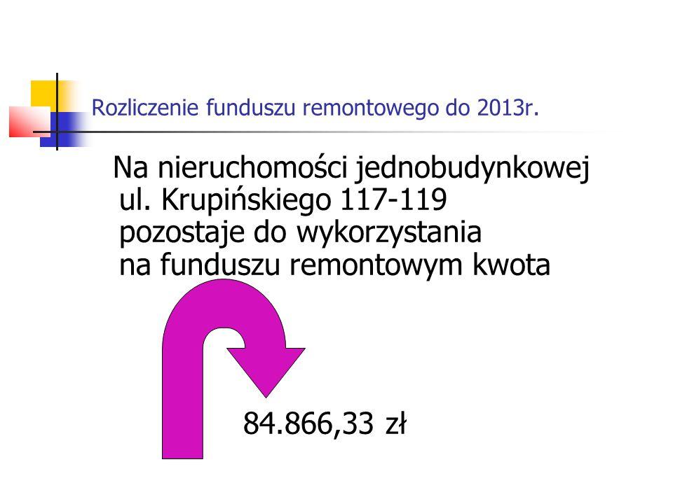 Rozliczenie funduszu remontowego do 2013r. Na nieruchomości jednobudynkowej ul. Krupińskiego 117-119 pozostaje do wykorzystania na funduszu remontowym