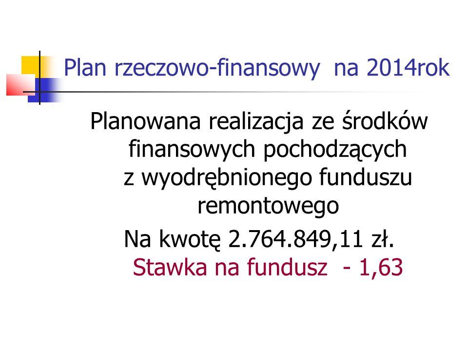 Plan rzeczowo-finansowy na 2014rok Planowana realizacja ze środków finansowych pochodzących z wyodrębnionego funduszu remontowego Na kwotę 2.764.849,11 zł.