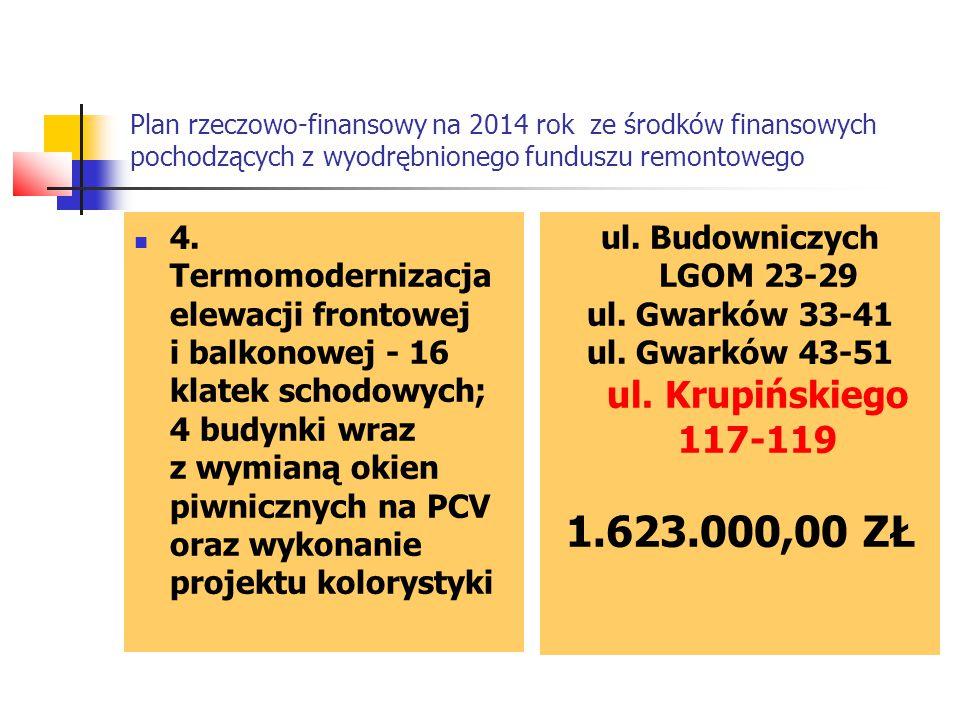 Plan rzeczowo-finansowy na 2014 rok ze środków finansowych pochodzących z wyodrębnionego funduszu remontowego 4. Termomodernizacja elewacji frontowej