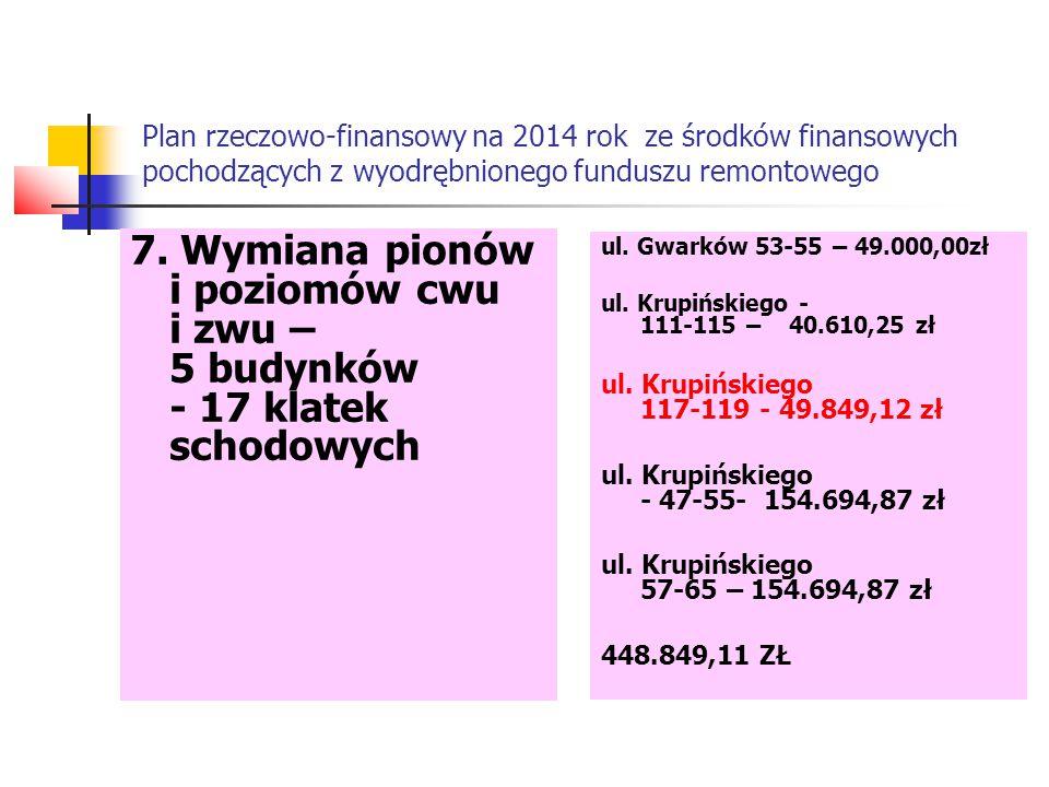 Plan rzeczowo-finansowy na 2014 rok ze środków finansowych pochodzących z wyodrębnionego funduszu remontowego 7. Wymiana pionów i poziomów cwu i zwu –