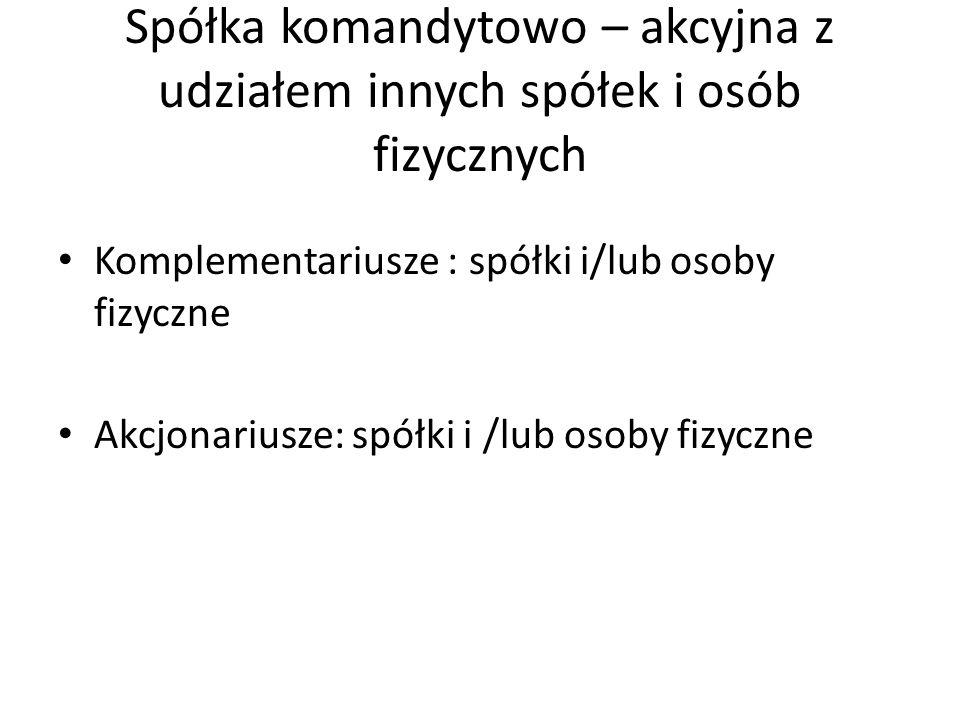 Spółka jawna z udziałem innych spółek i osób fizycznych Przykład; Spółka z o.o.