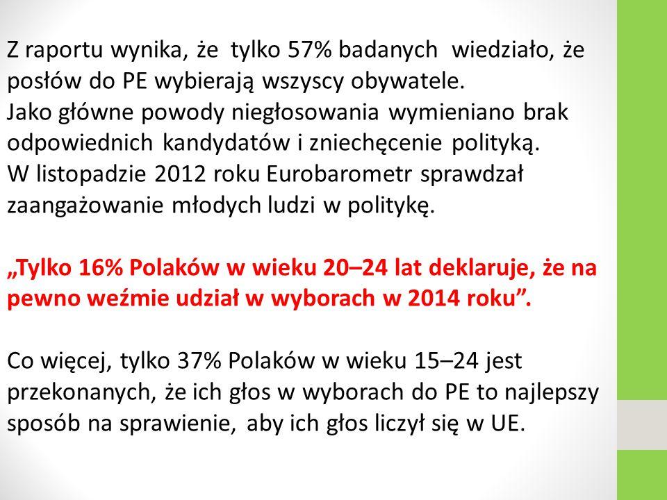 Z raportu wynika, że tylko 57% badanych wiedziało, że posłów do PE wybierają wszyscy obywatele.
