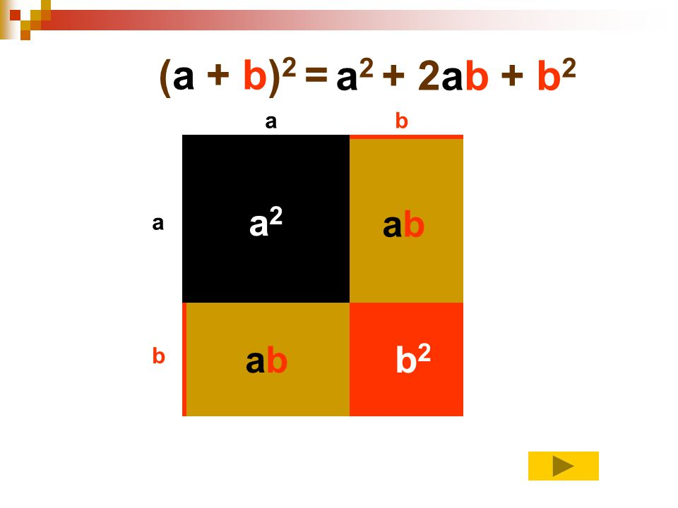 a b a2a2 b b2b2 abab abab a (a + b) 2 = a 2 + 2ab + b 2