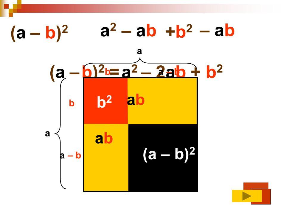 (a – b) 2 (a – b) 2 = a 2 – 2ab + b 2 a a b ba – b a2a2 – ab +b2+b2 (a – b) 2 b2b2 abab abab